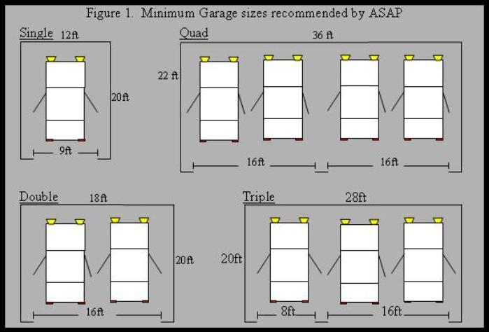 Sizes for Dimensions single car garage
